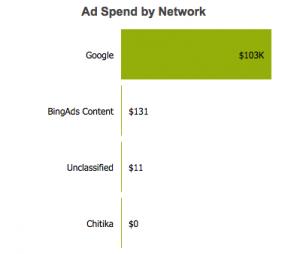 av-ad-networks