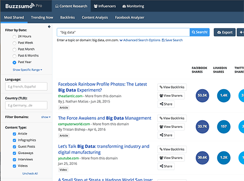 big-data-buzzsumo