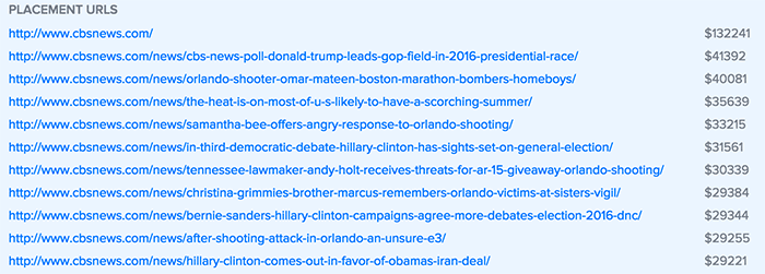 hillary-placements