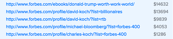trump-placements-forbes