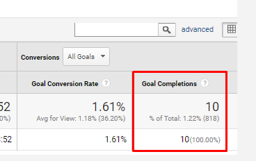 the number of conversions